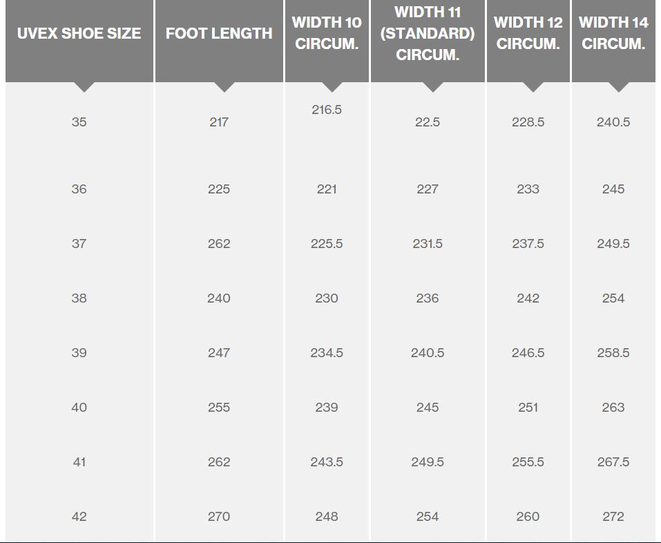 Breite Sicherheitsschuhe - Mondopoint - Safety Shoes Today