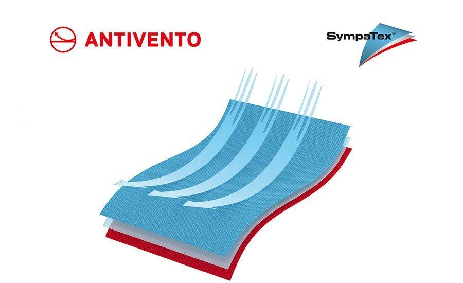 Calzature di sicurezza con Sympatex - Safety Shoes Today