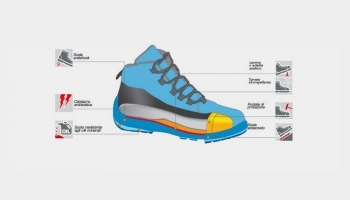 Static Dissipative safety footwear