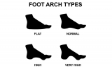 Safety shoes for high instep